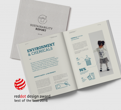 Bestseller sustainability report